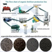 Small Scale Organic Fertilizer Line - 800 kg/h